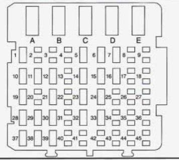 Chevrolet Lumina Fuse Box Diagram Auto Genius