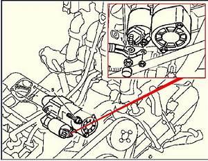 Bert Rowes Mercedes Benz A Class Info Poly V Belt