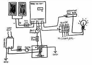 Epic Guide To Diy Van Build Electrical  How To Install A Campervan Solar Electrical System  With