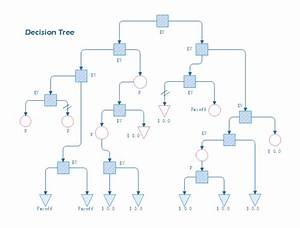 Decision Tree Software For Linux