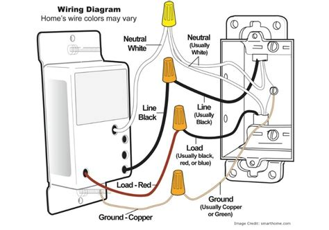 lutron fan and light control wiring lutron 3 way switch wiring diagram fuse box and wiring