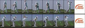 Dustin Johnson's Swing Sequence