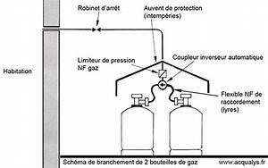 Comment Changer Une Bouteille De Gaz Calypso : comment installer une bouteille de gaz en s curit ~ Dailycaller-alerts.com Idées de Décoration
