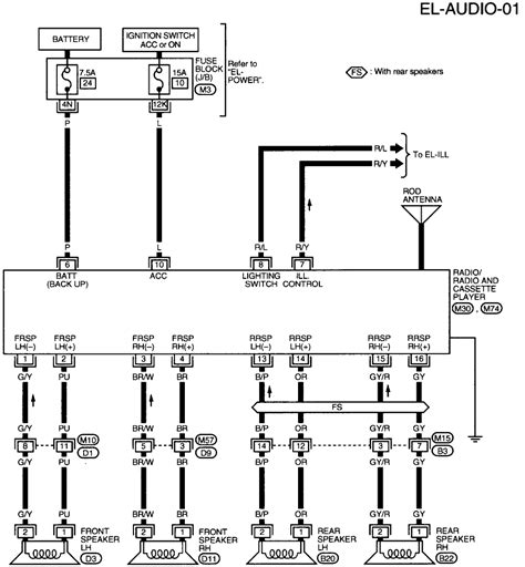 97 nissan sentra wiring diagram wiring diagram
