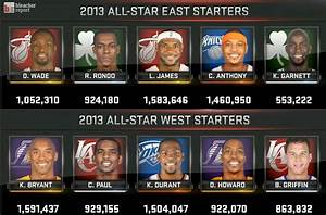 2013 NBA All-Star Game starters: East: Wade,... | Bleacher ...