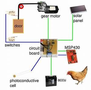 Launchpad Automates Solar Powered Chicken Coop Door