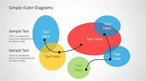 Venn Diagram Templates For Powerpoint