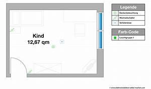Elektroinstallation Planen Ratgeber, tips für Kinderzimmer