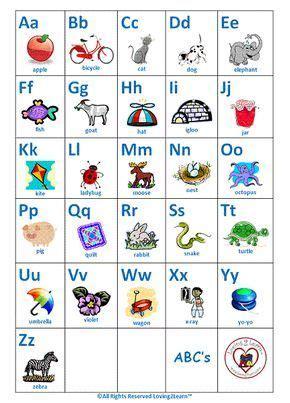 pin  sweetchuku   alphabet chart printable abc