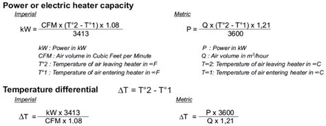 exhaust fan cfm calculation formula neptronic