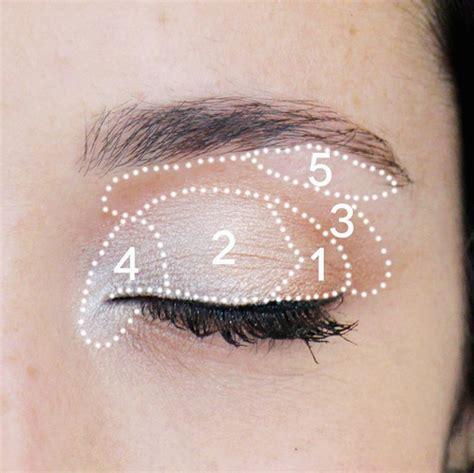 Comment se maquiller selon la forme et la couleur de ses yeux ? Biba Magazine