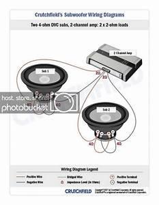 Dual Voice Coil 1 Ohm Wiring Diagram