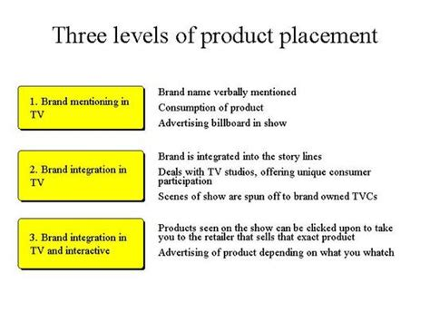 Search Engine Placement Marketing by Powerful Cmo Marketing Three Levels Of Product Placement