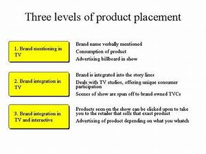 Powerful Cmo Marketing  Three Levels Of Product Placement
