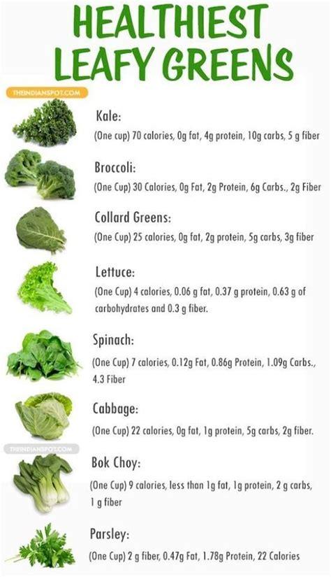 list  leafy green vegetables green vegetable recipes
