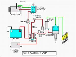Simple Car Dashboard Wiring Diagram