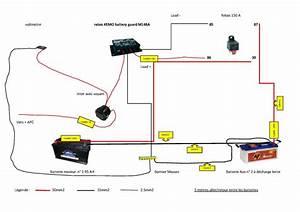 Fiat St Nazaire : voir le sujet modification d 39 un congelateur ~ Gottalentnigeria.com Avis de Voitures