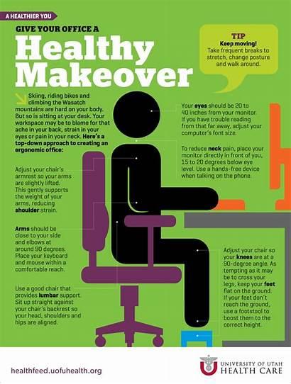 Ergonomics Office Healthy Ergonomic Infographic Workplace Health