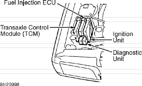 volvo  automatic transmission diagnosis wiring diagram
