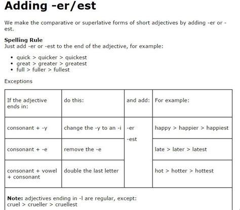 English Writing Spelling Rules  Adding Erest  Englishclub  Spag  Pinterest English