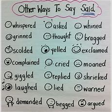 Other Ways To Say 'said