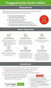 Baufinanzierung Leicht Erklärt : category archive for aktuelles lilos reisen ~ Michelbontemps.com Haus und Dekorationen