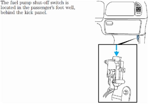 ford expedition fuel pump fuse location questions