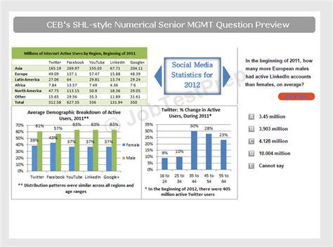 SHL Senior Management Numerical Reasoning Test Practice ...