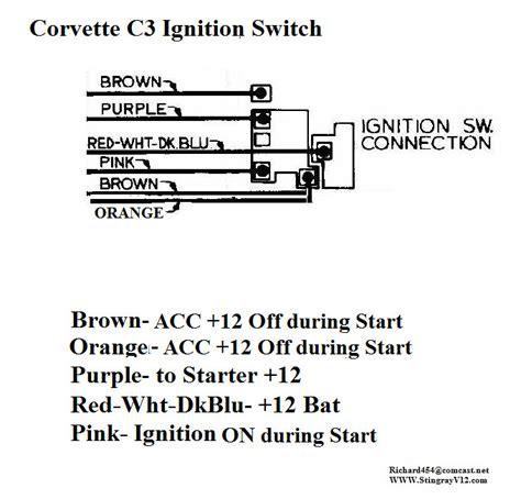 Ignition Switch Problem Corvetteforum Chevrolet