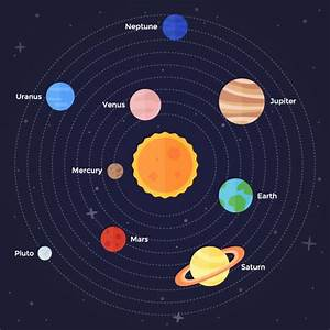 Best 25+ Planet sun ideas on Pinterest | Mars and earth ...