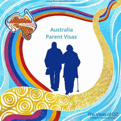 Australia Parent Visas - Contributory and Aged Parent ...