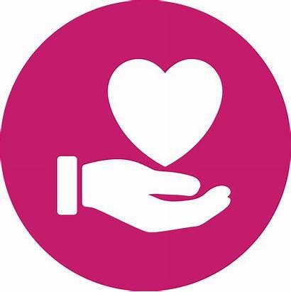 Values Core Service Value Serve Commitment Care