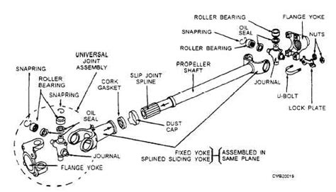 Boat Slip Meaning by Removal Of Propeller Shaft From Vehicle In 2 Min