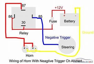 Bike Horn Cutout Wiring Diagram