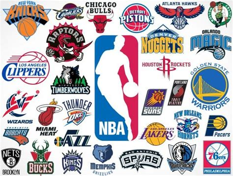All Nba Basketball Teams Logos Animated Logo Video Tools