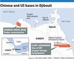 Djibouti - China Relations