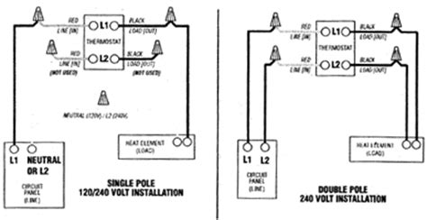 Buy Luxpro Elv Psplv Programmable Line Voltage