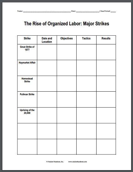 rise  organized labor major strikes blank chart