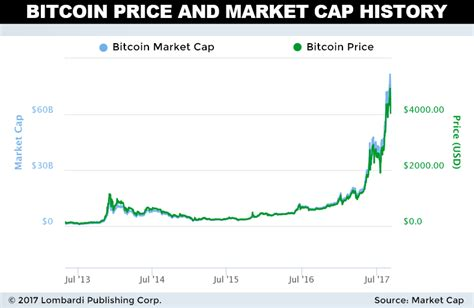 At the time of publication, at 6:30 p.m. Kim Dotcom Bitcoin Prediction: $100,000 - TradingGods.net