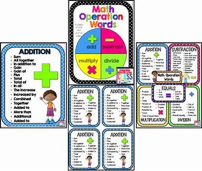 Math Panlipunan Araling Clipart Poster Key Problem