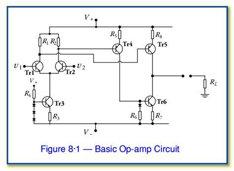 Amps Circuits