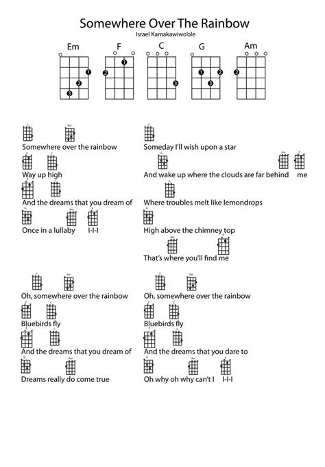 Take me home country roads was first recorded in 1971, but it remains a favorite. somewhere over the rainbow.jpg (2551×3661)   Ukulele songs, Ukulele songs beginner, Ukulele ...