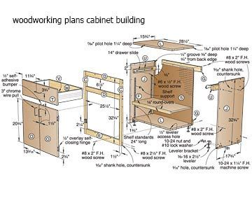 woodworking plans cabinet building woodworking plans
