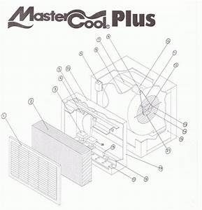 Mastercool Swamp Coolers Wiring Diagram
