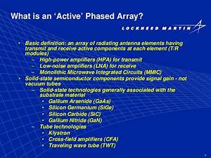 Antenna Design In Matlab Active Phased Array Radar Systems