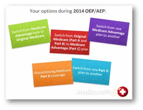 medicare open enrollment periodannual election period