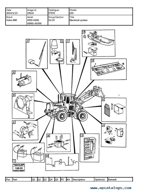 volvo bm  wheel loader parts  service manuals