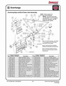Zimmatic Pivot Parts Awesome