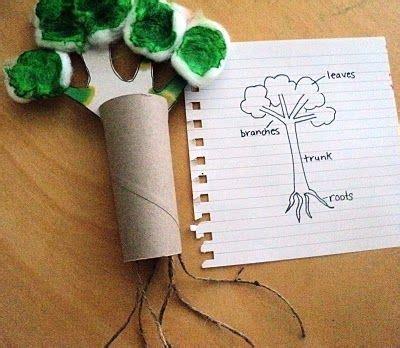 creative art lesson plans for preschoolers parts of a plant tree plants unit project 372