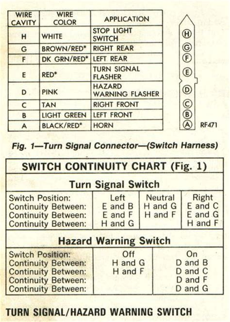 turn signal switch troubleshooting dodge ram ramcharger